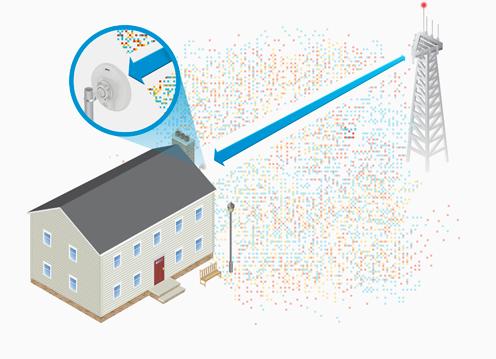 NanoBeam AC Antena Alto Rendimiento